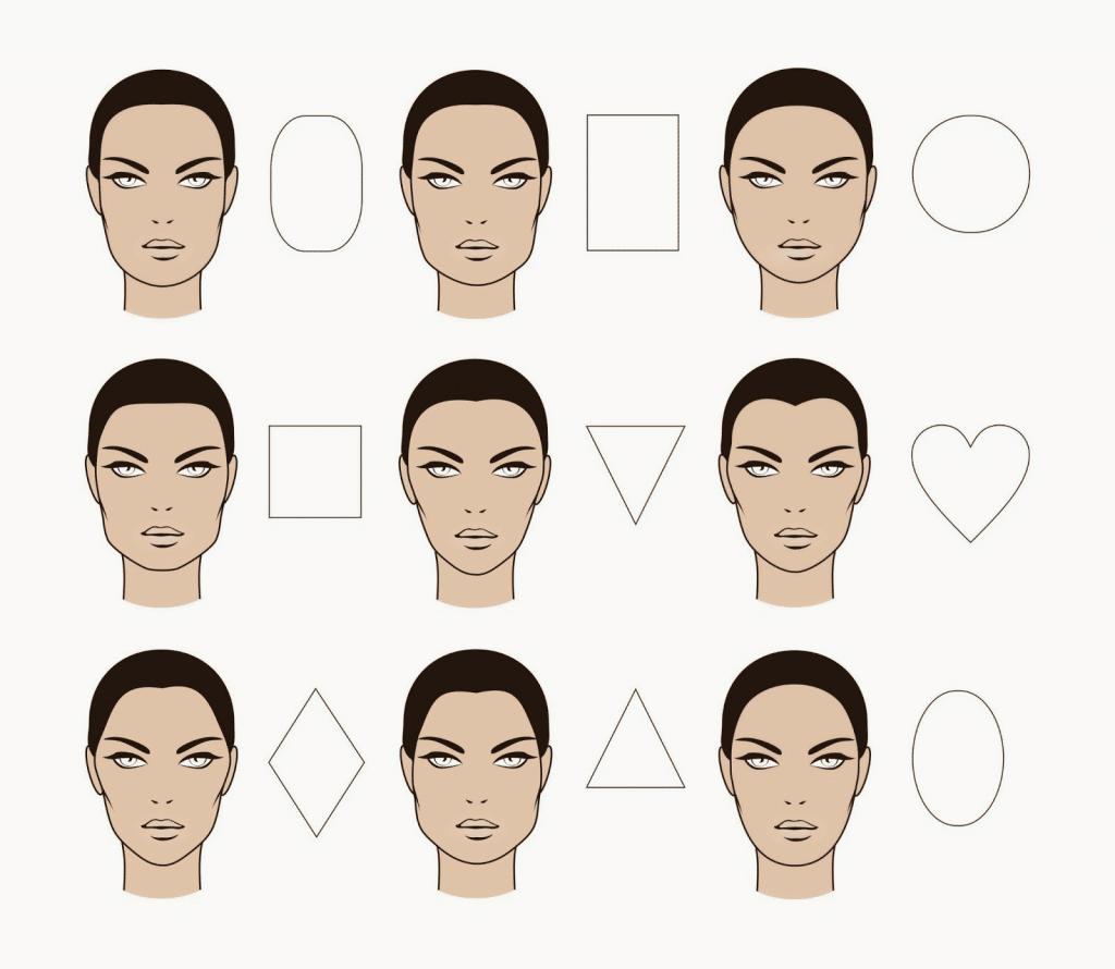 Как определить форму пикси по типу лица